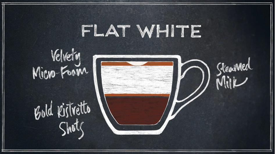 Image result for flat white
