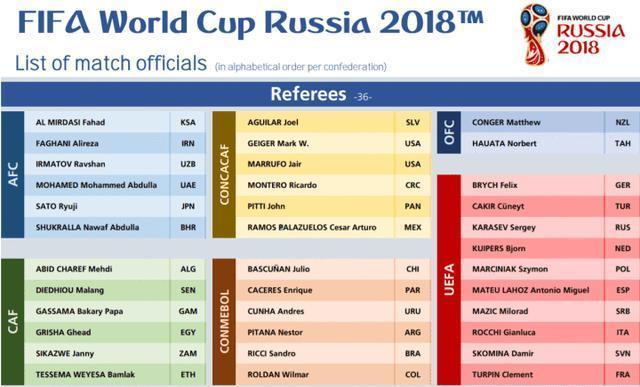送彩金98的娱乐平台:世界杯倒计时76天速递:2018俄罗斯世界杯冷知识