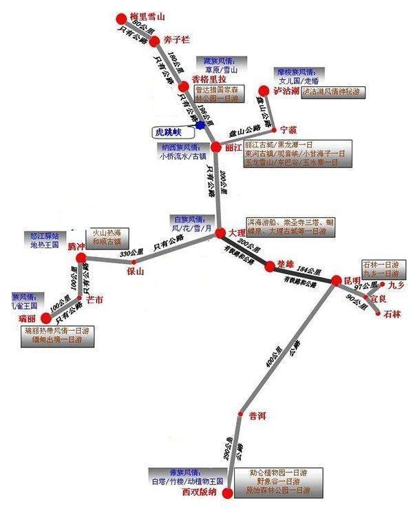 瑞丽线路图