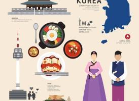 关于韩国旅行社,你应该知道的事儿~<