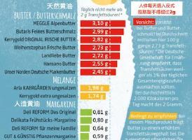 人造黄油(Margarine)的品质检测<